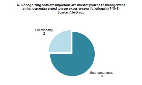 U.S. Cash Management Vendor Evaluation, 2016: Focus On User