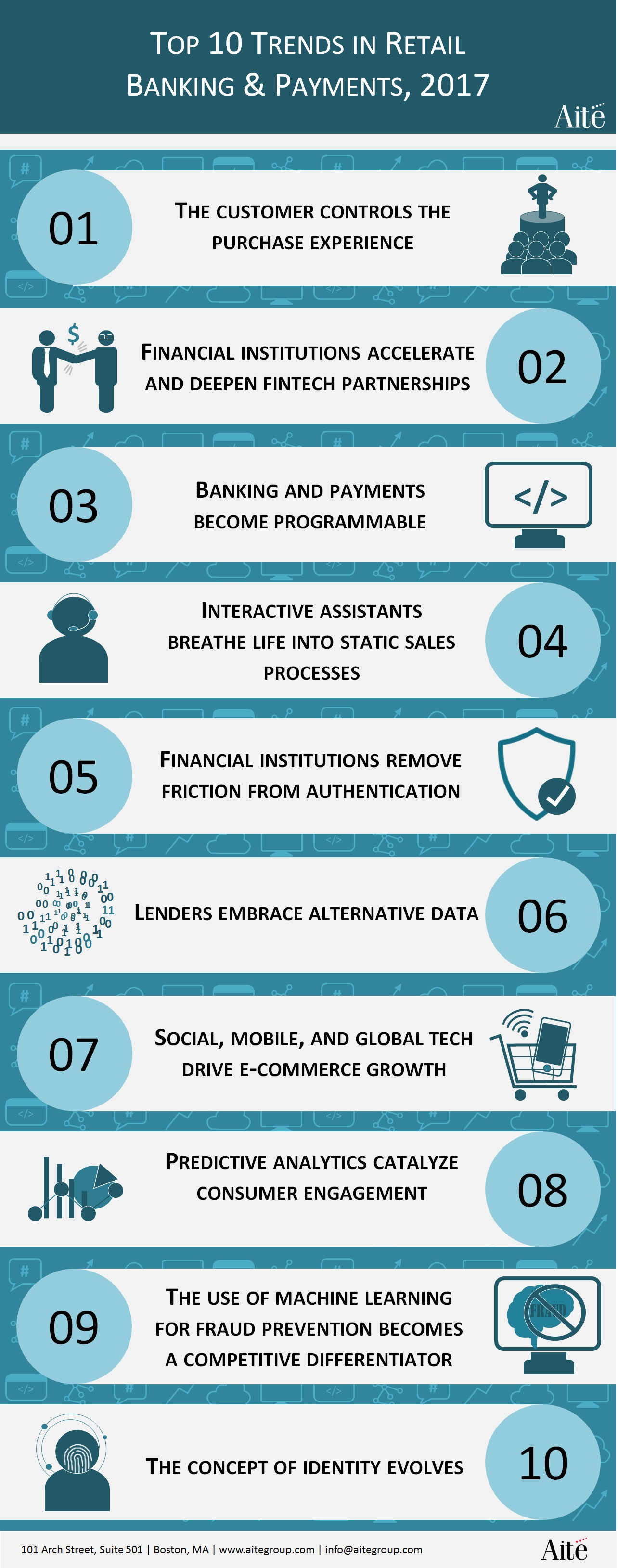digital banking trends 2017 pdf