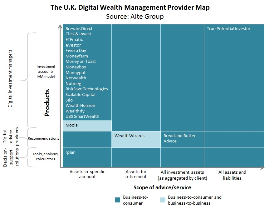 Digital Wealth Management: Pursuit of the U.K.'s Advice Gap Heats ...