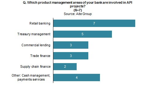 service strategies of banks Although crafting common strategies can be more efficient, banks that approach each customer the same way  for a competing bank or financial service.