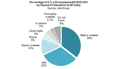 Life Insurance Payment - clips-hh7j