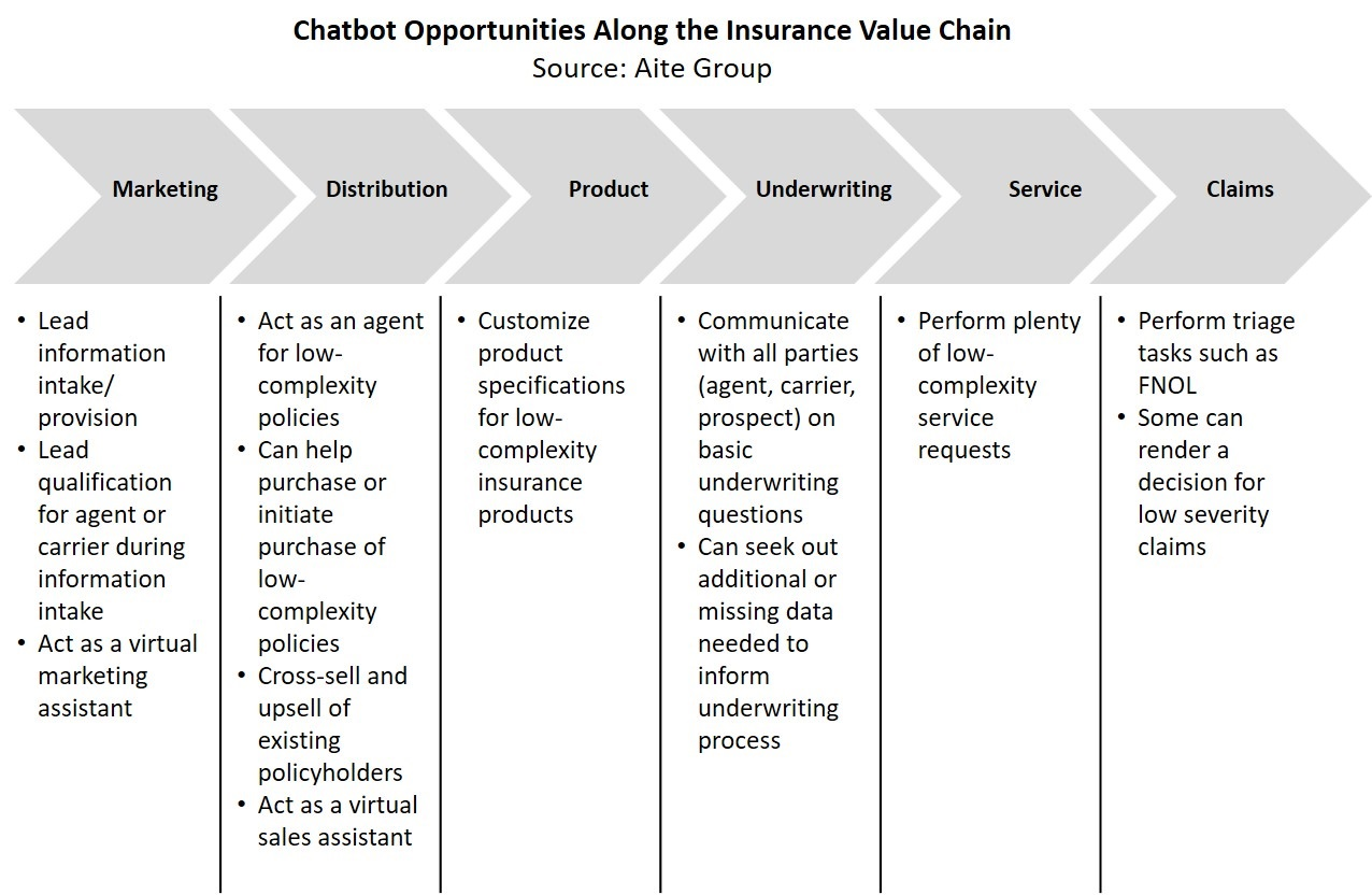 the underwriting challenges facing p s v insurers Six emerging challenges facing p&c insurers (part 1) 2016-11-04 mounting competition, digital disruption, and higher customer expectations are forcing personal and casualty carriers to rethink their operating models and focus on six key pressure points.