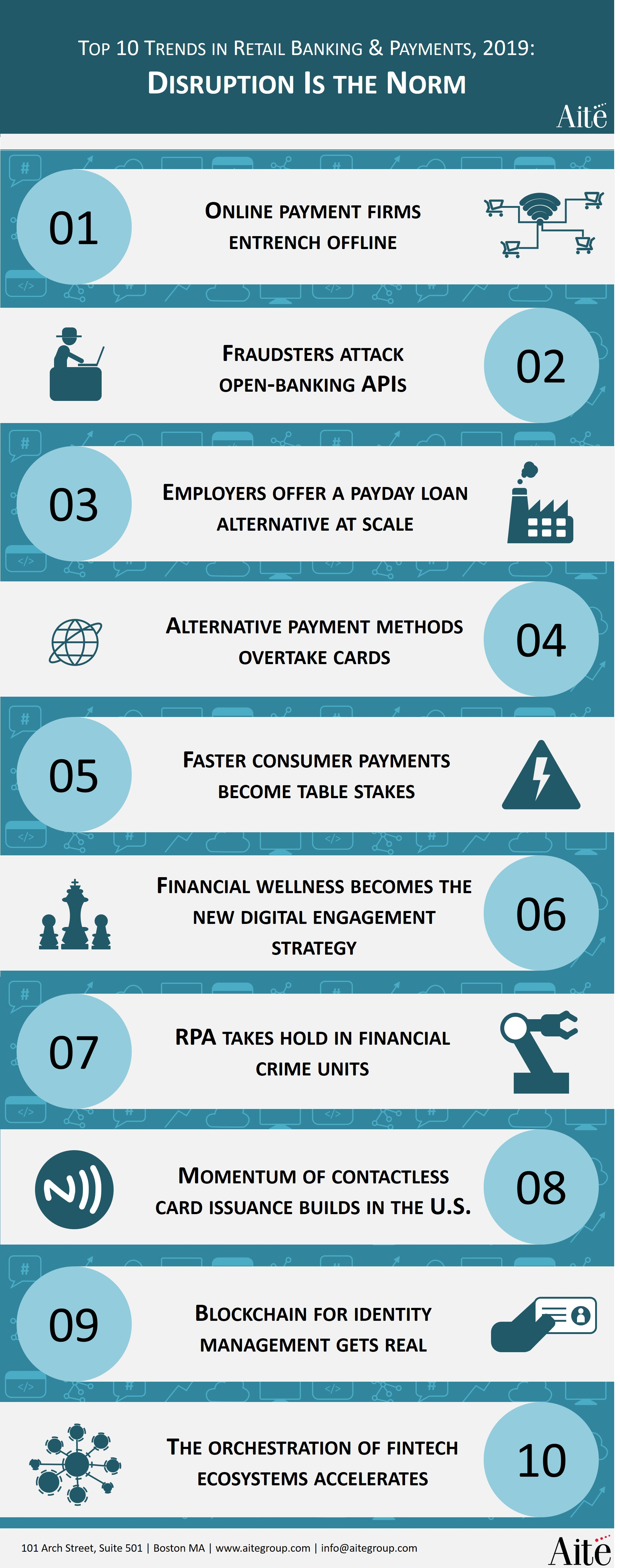Top 10 Trends in Retail Banking & Payments, 2019: Disruption