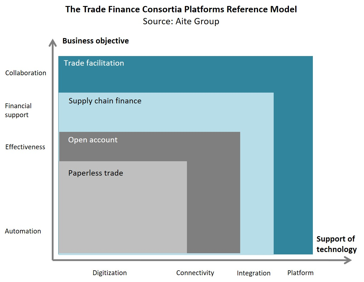 Trade investments meaning schedule vi controlled investment banking salary uk 2021