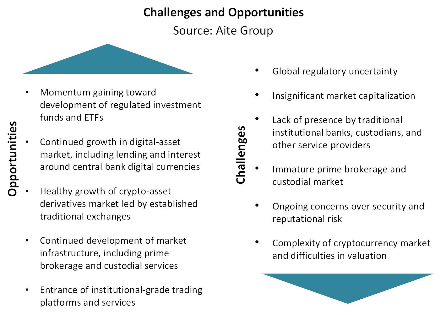 dirbtinis intelektas crypto trading)